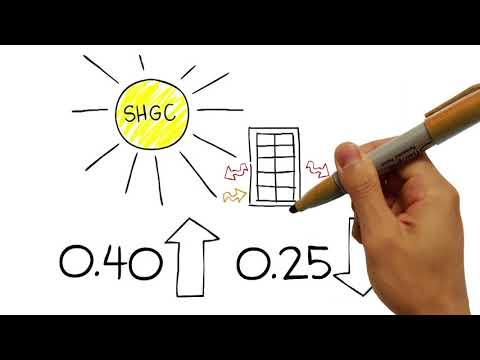 Energy Efficiency Made Simple
